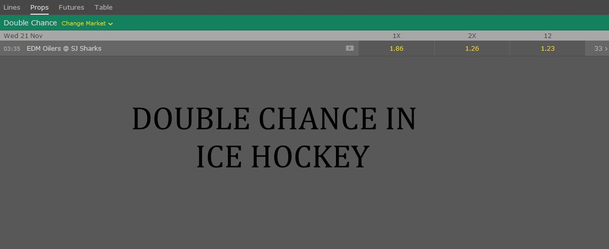 Double Chance Betting example 1